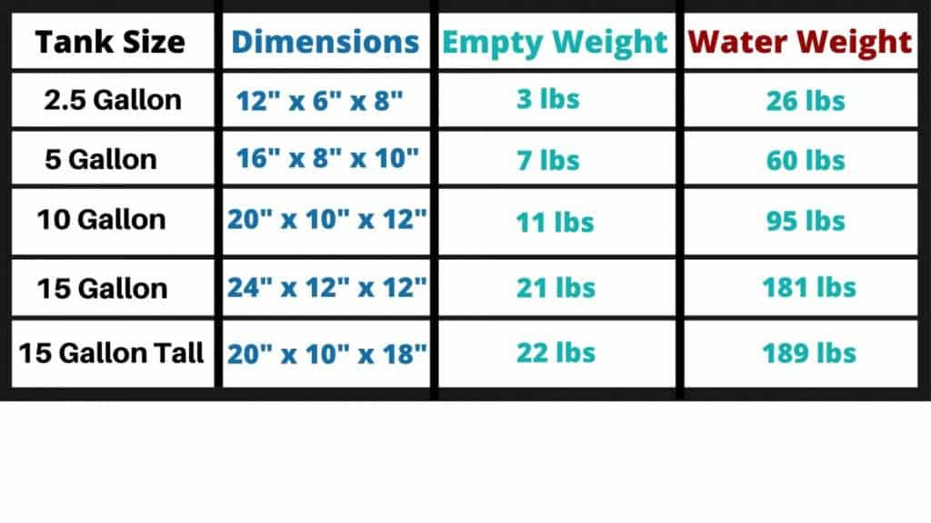 Aquarium Weights With Sizes And Dimensions 3