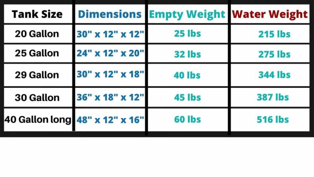 Aquarium Weights With Sizes And Dimensions 4