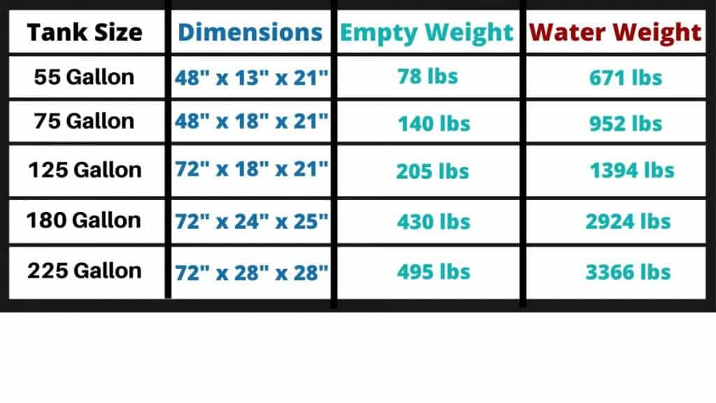 Aquarium Weights With Sizes And Dimensions 5